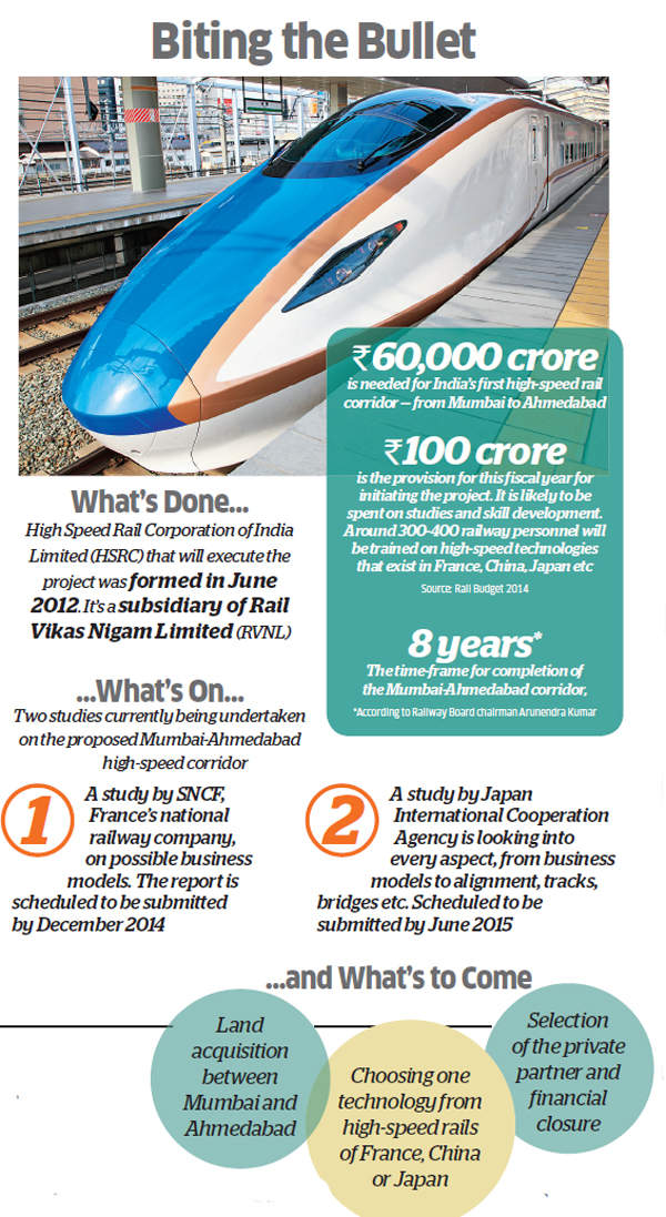 Bullet trains: Should India be careful about spending as much as Rs 60,000 crore on the project?