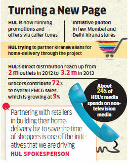 Kirana Callertune: HUL's latest marketing initiative involving neighbourhood grocers