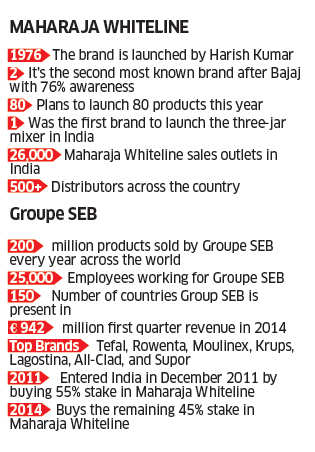 After takeover, is the era of Maharaja Whiteline done or is this the dawn of a new reign?