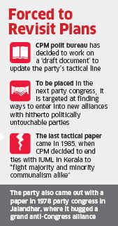 CPI-M to revise its electoral tactics