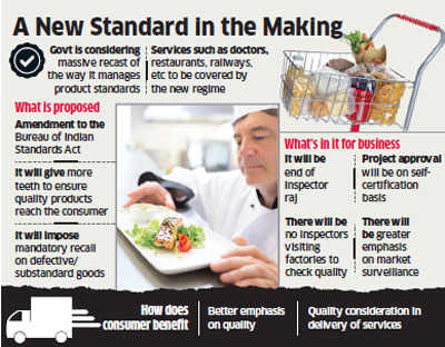 Government proposes changes in BIS to ensure product quality, withdrawal of substandard goods