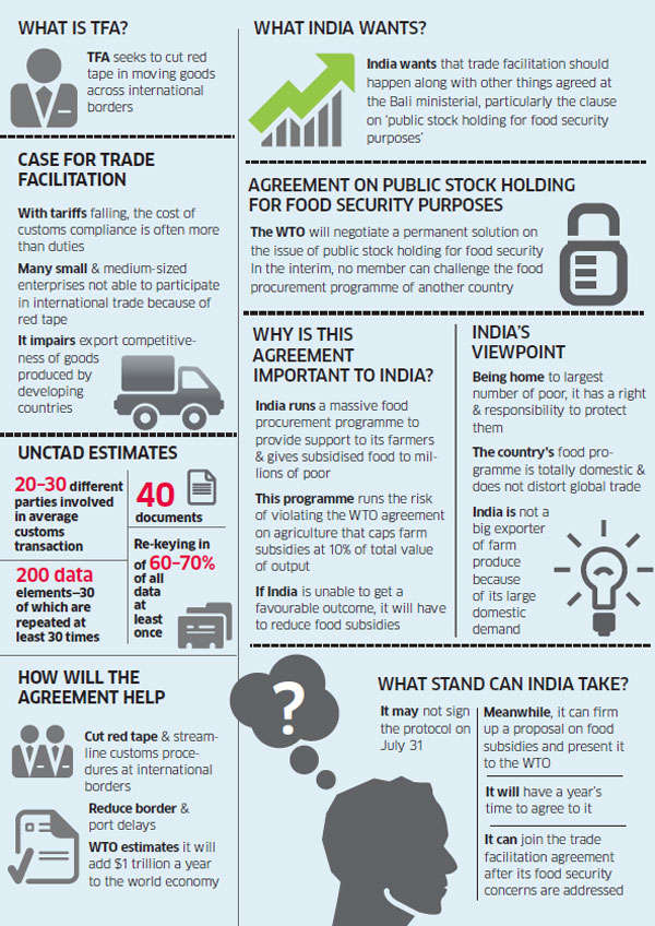 World trade organizations trade facilitation agreement simran ias world trade organizations trade facilitation agreement platinumwayz