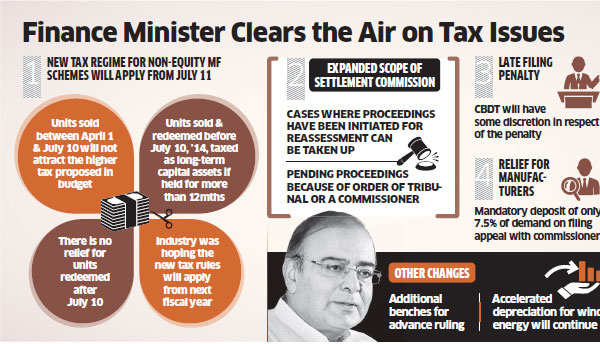 FM Arun Jaitley offers only partial tax relief for investors in debt MFs