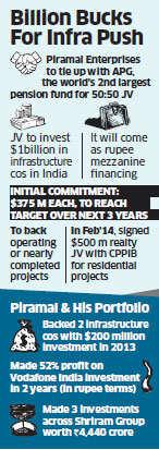 Piramal Enterprises gets a partner in Holland's APG for $1 billion infrastructure joint venture