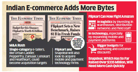Flipkart raises $1 billion in funds, company may be valued at $7 billion