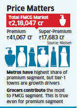 Sale of pricey FMCG goods soars, others struggle