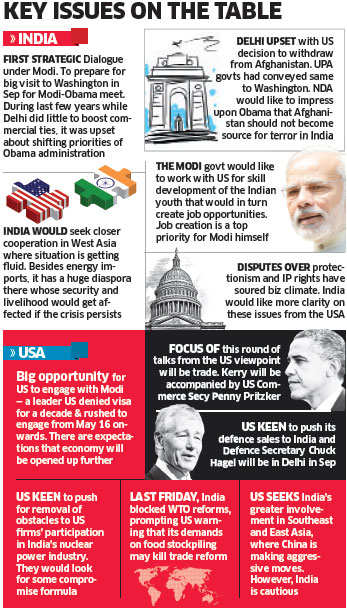 US drops Prime Minister Narendra Modi from its Religious Freedom Report