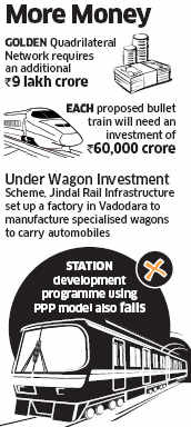 After FDI in railways, government mulls independent regulator to strengthen rail infrastructure