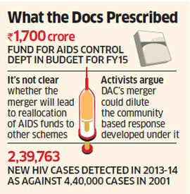 Department of AIDS Control to be merged with Health Ministry; decision riles activists