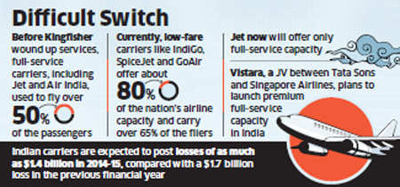 Jet, Vistara poised to offer more full-service options to Indian fliers
