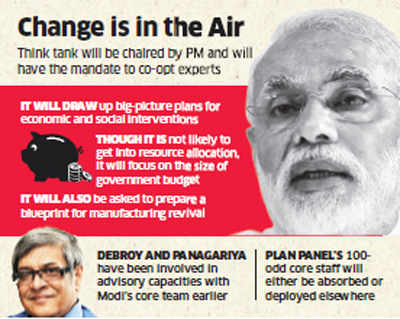 Narendra Modi-backed five-member think tank to replace Planning Commission