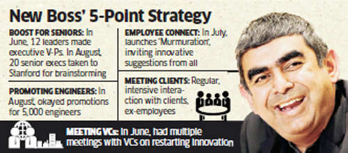 Vishal Sikka's 5-point strategy a hit at Infosys