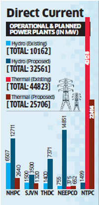 Government plans to merge all state-run hydropower firms; thermal projects may be transferred to NTPC