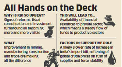 RBI forecasts 5.5% growth for FY 15; but monsoons, geopolitics may play spoilsport