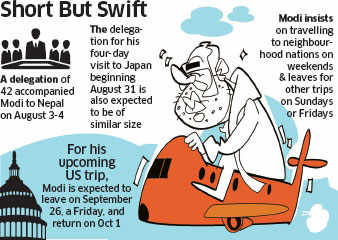 Narendra Modi takes thin delegation on foreign trips to cut costs