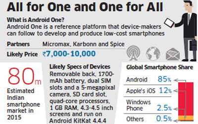 Android One set for India debut in September; Micromax, Karbonn ready to launch smartphones