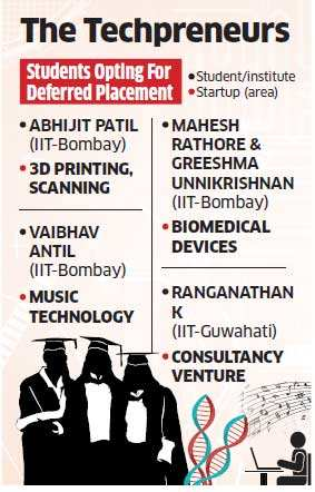 Clutch of IITs to offer 'deferred placements' to students who choose entrepreneurship over a career
