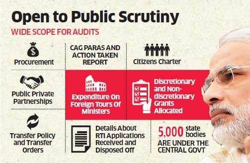Centre is working on a plan to conduct third-party audit to ascertain the level of transparency in the functioning of ministries and public authorities.