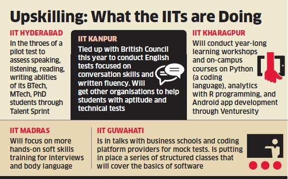 IITs get help to spruce up students' soft skills