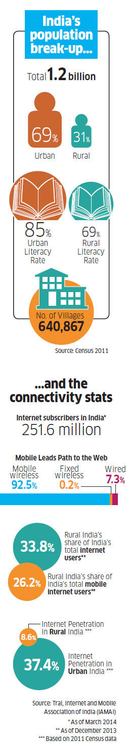 What can PM Modi's 'Digital India' plan achieve? Internet-connected villages offer glimpses