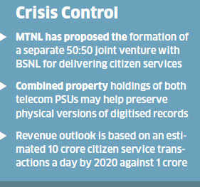 Digital India project could be a lifeline for MTNL, BSNL