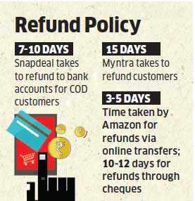 Jabong plans instant refunds for cash-on-delivery returns