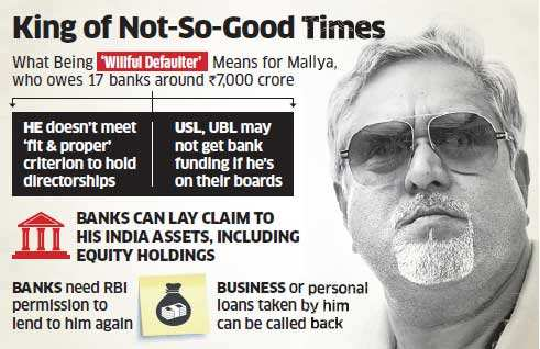 Post UBI's action, Vijay Mallya could lose key assets