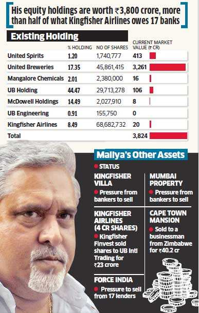 Can Vijay Mallya pay back the banks?