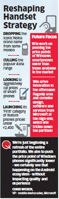 Microsoft gears up to take on Google's Android One; plans to rejig handset business with sub-Rs 2,400 phones