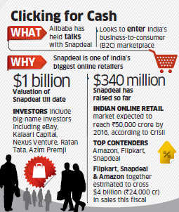 Alibaba in funding talks with Snapdeal as it looks to enter India's booming online retail space