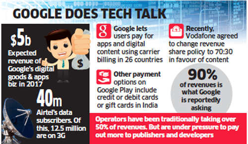 Google in talks with Airtel to usher in carrier billing