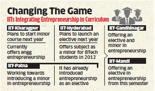 Get ready for more Flipkarts and Snapdeals as IITs gear up to teach entrepreneurship