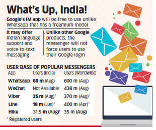 Google planning to launch own mobile messaging app similar to WhatsApp