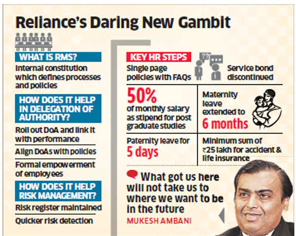 "hr policies of reliance fresh Reliance industries ushers in cultural change with hr moves  ""people demand  flexible timings and the trigger was not retail or jio, it was the."