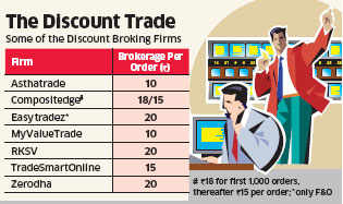Stock broking industry to see an intense price war