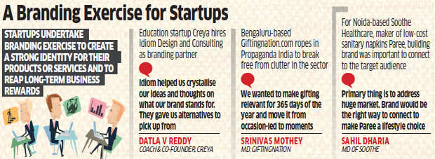 Fresh start ups see brand building as critical component of business plan