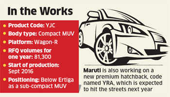 Maruti Suzuki may introduce compact MUV to boost volumes