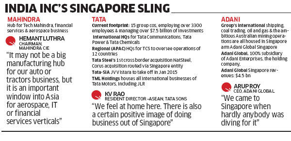 How Singapore is turning into India Inc's gateway to the world