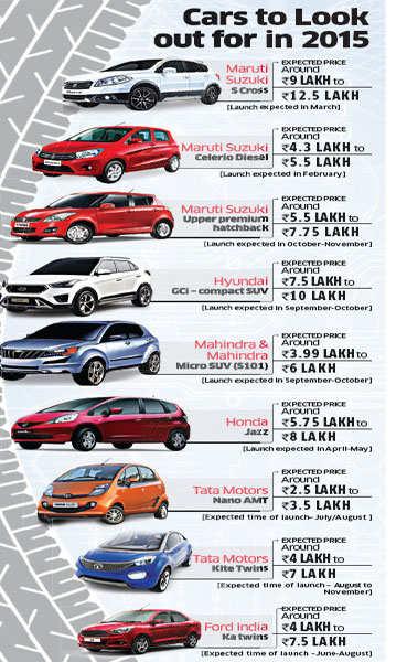 Hertz Military Discount Car Rental