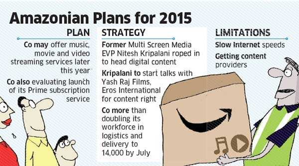 Amazon India may start offering music, movie and video streaming services in India