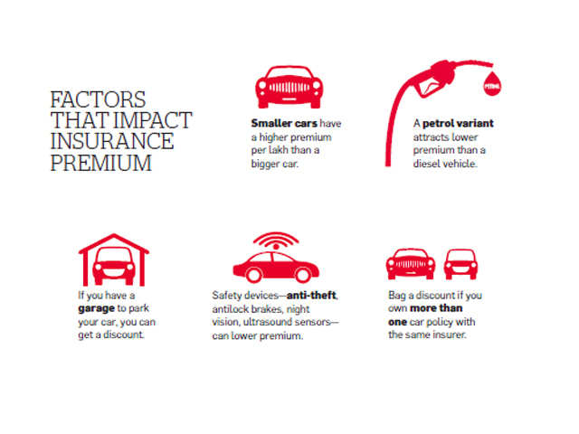 don t get lured by discounted offers on car insurance