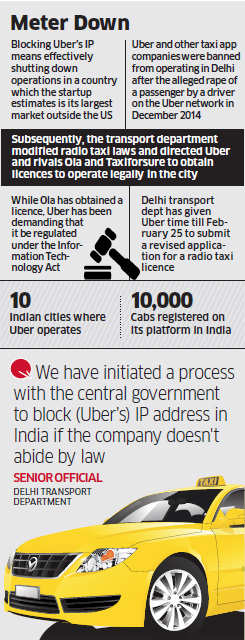 Delhi government in consultation with Centre to block Uber's Internet address