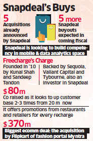 Snapdeal in advance talks to buy Freecharge for Rs 2,800 crore: Sources