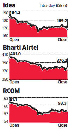 Airtel, Idea, RCOM drop on fears of fierce bidding