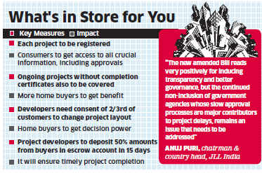 Real Estate Regulatory Bill may ease buyers' concerns on delay in delivery