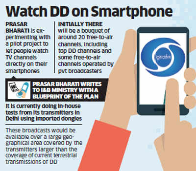 Doordarshan looks to offer TV channels on smartphones; Prasar Bharati writes to I\u0026B ministry with blueprint