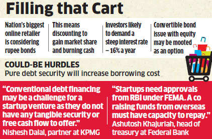 Flipkart looks to raise debt with Rs 3,000-crore rupee bonds