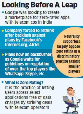 Google puts zero rating plan in India on backburner for fear of backlash