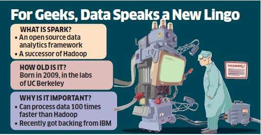 In the world of big data, Spark lights up new hope