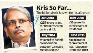 Infosys co-founder Kris Gopalakrishnan gives away Rs 30 crore to set up 3 brain research chairs at IISc